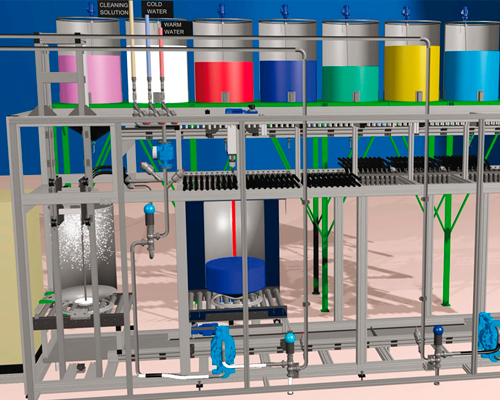 Automatic dosing system for dyeing production - DLG