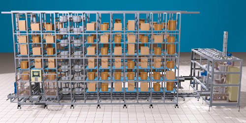 Automatic dosing system for dyeing production - MagRob