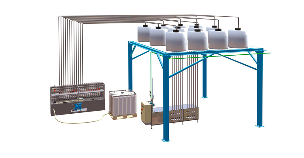 Automatic dosing system for dyeing production - DLV