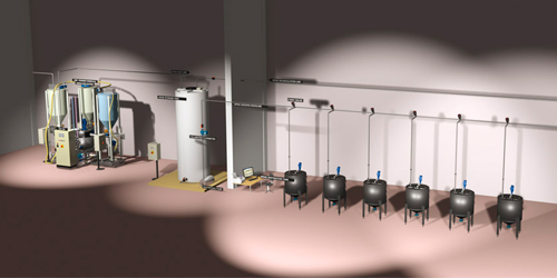 Automatic dosing system for dyeing production - Brine