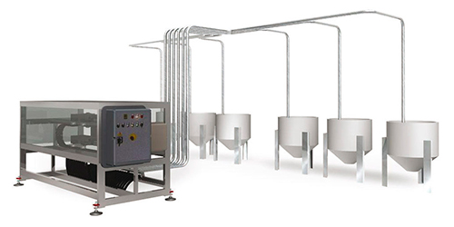 Automatic dosing system for dyeing production - SCMAN