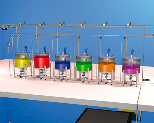Automatic dosing system for dyeing production - Continuous process - How it works?