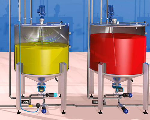 Automatic dosing system for dyeing production - Continuous process - Water make-up